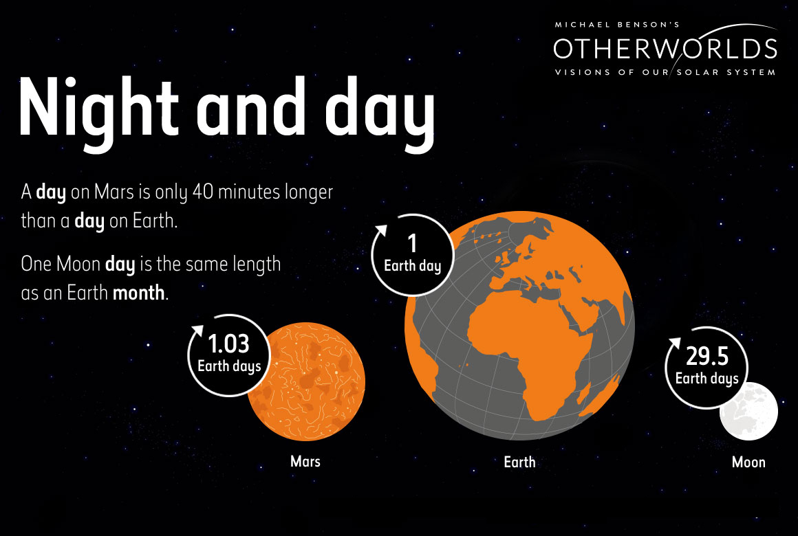 otherworlds-infographic-mars-moon-discover-lead-image-v3