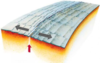 Tectonic plates separating at a mid-ocean ridge