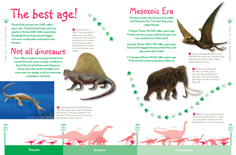 Age of the Dinosaur pages