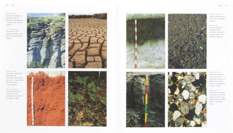 Pages from Soils