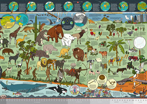 What on Earth? Wallbook of Natural History pages